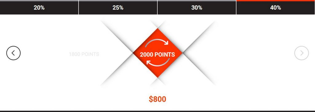partypoker cashback points